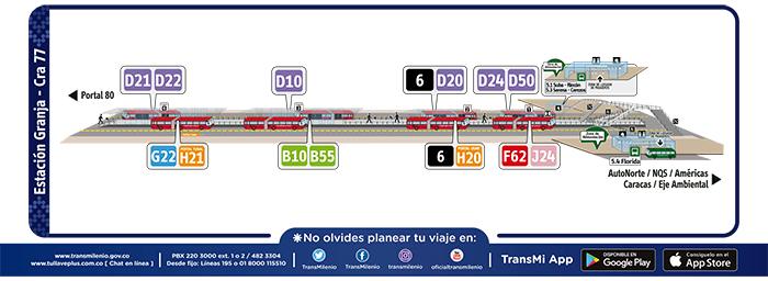 Paradas de la estación Granja Carrera 77