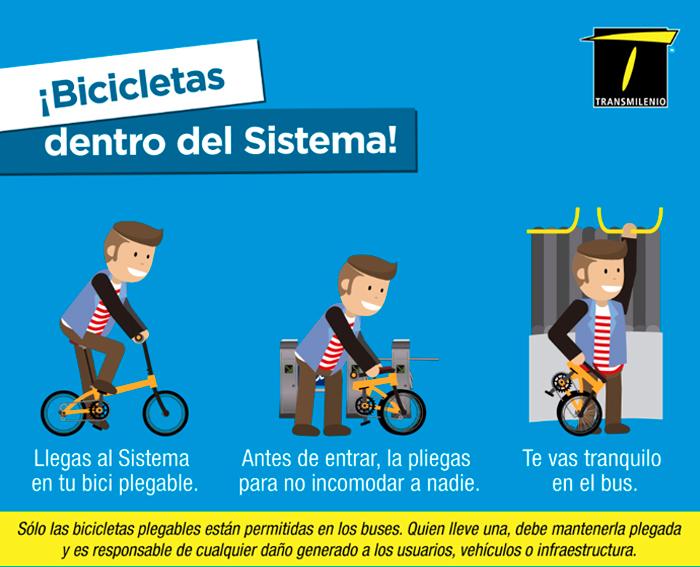 Infografía de cómo llevar la cicla plegable en el Sistema TransMilenio