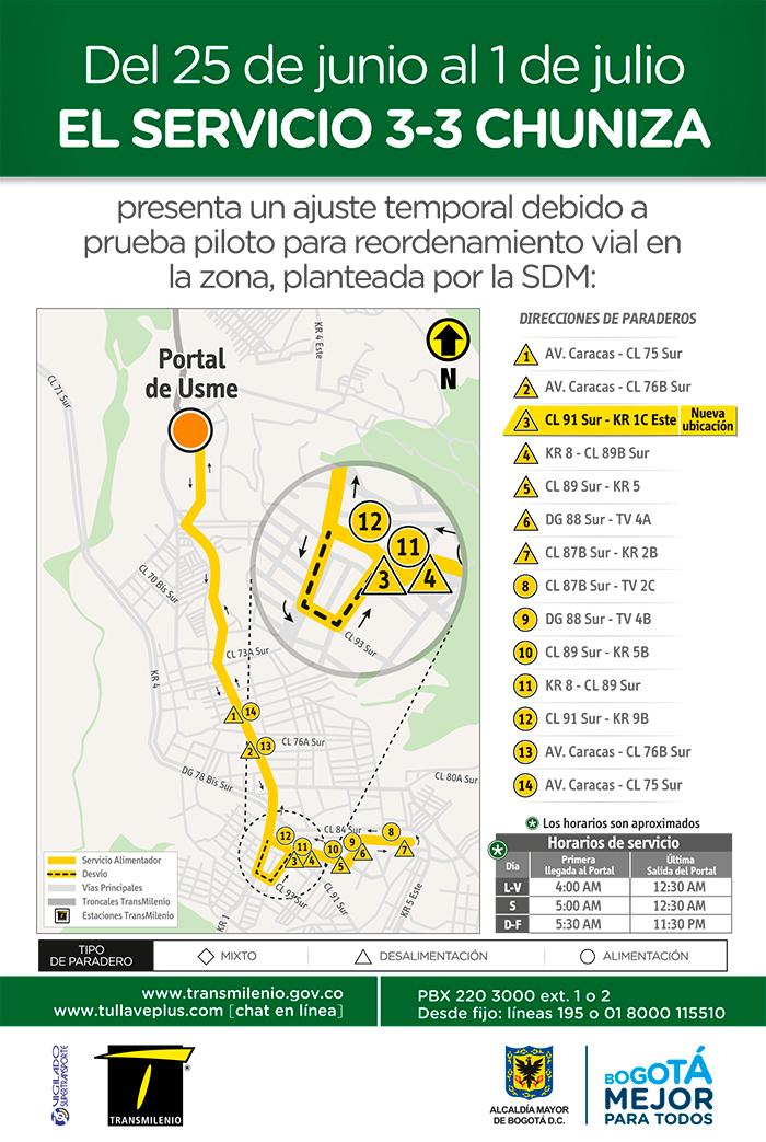 Mapa de la ruta alimentadora 3-3