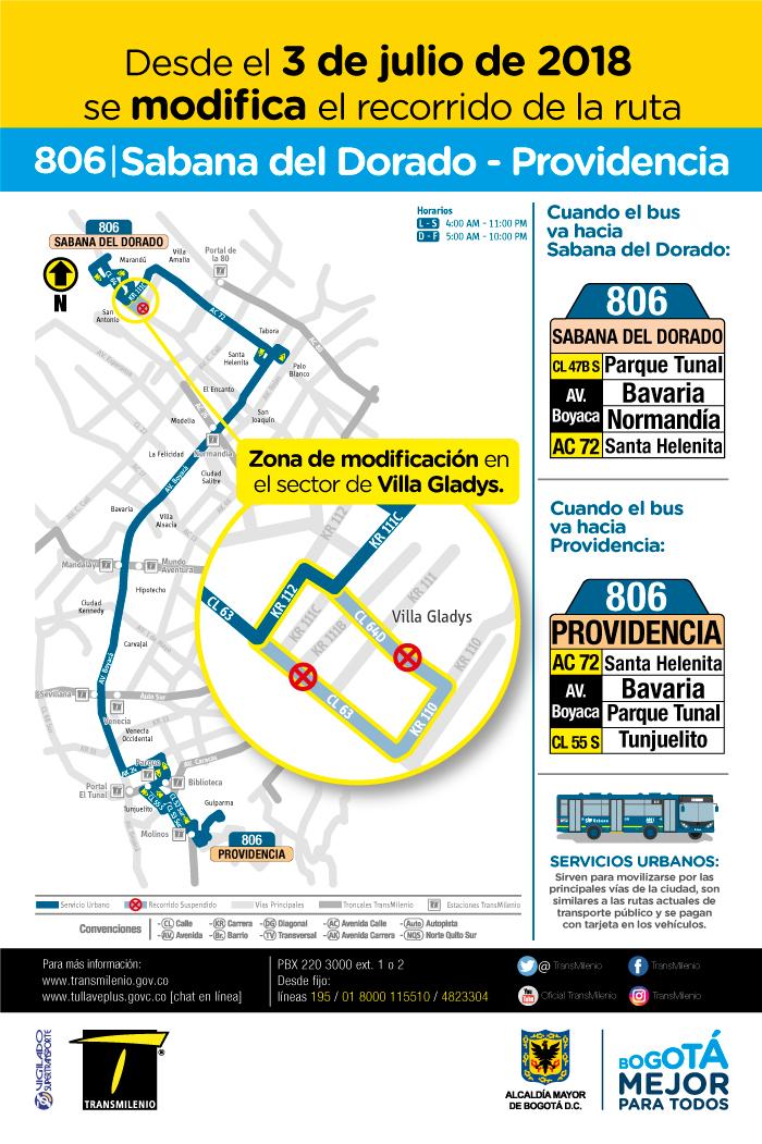 Mapa del a ruta 806 con el ajuste en su recorrido