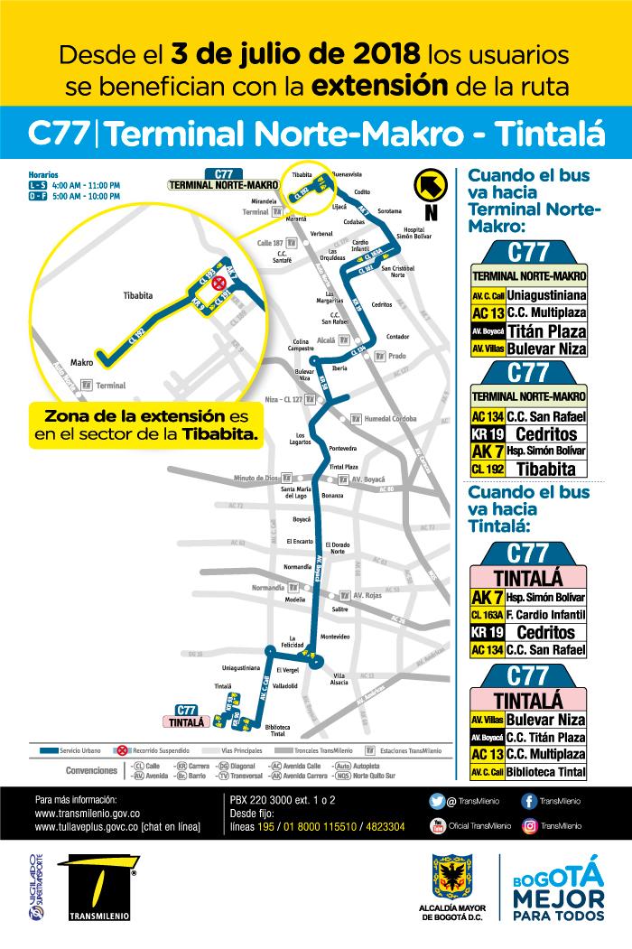 Mapa con la extensión C77