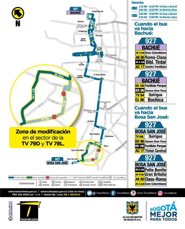 Mapa de el nuevo recorrido de la ruta del SITP 927