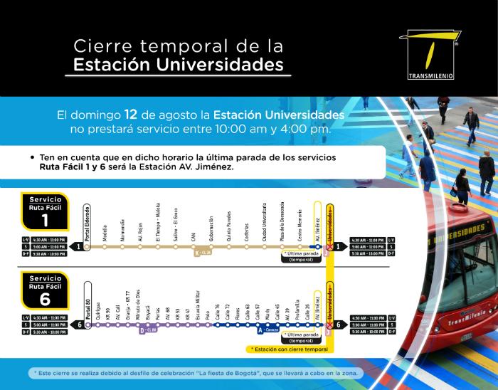 Recorrido de rutas 1 y 6 que paran en estación Universidades