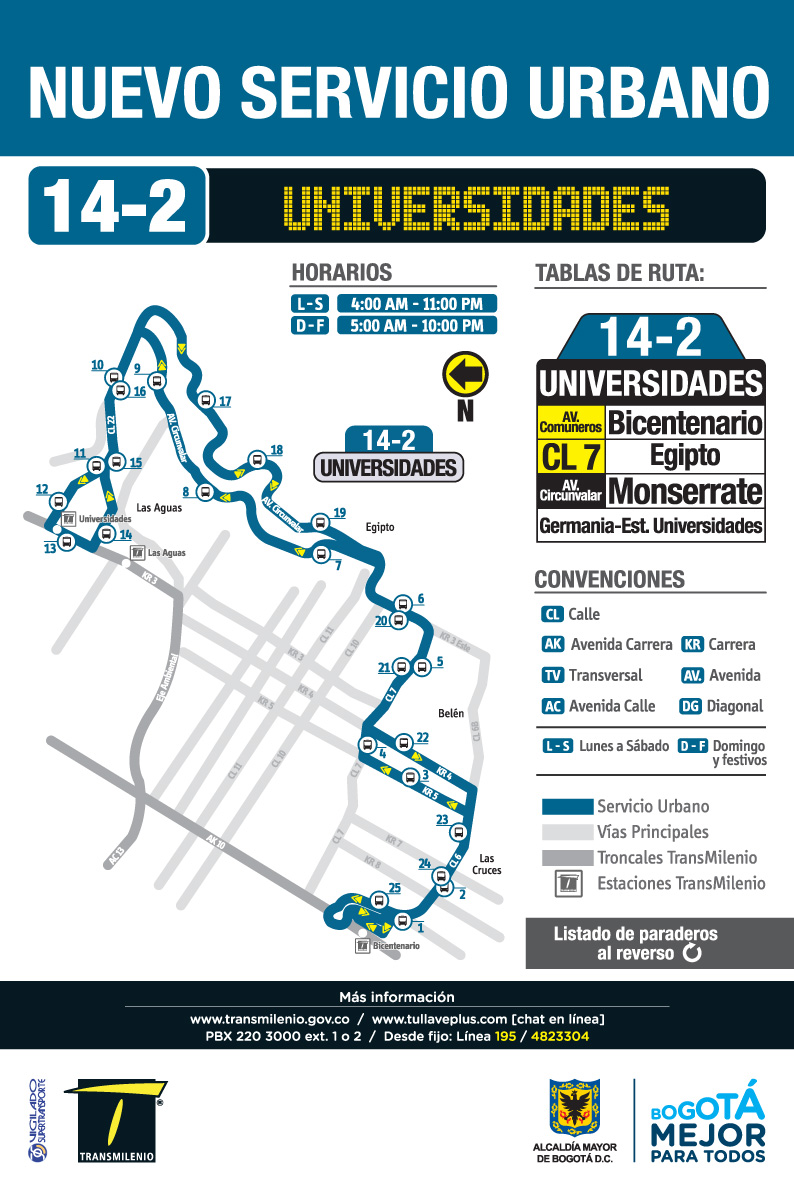 Mapa del recorrido de la ruta 14-2