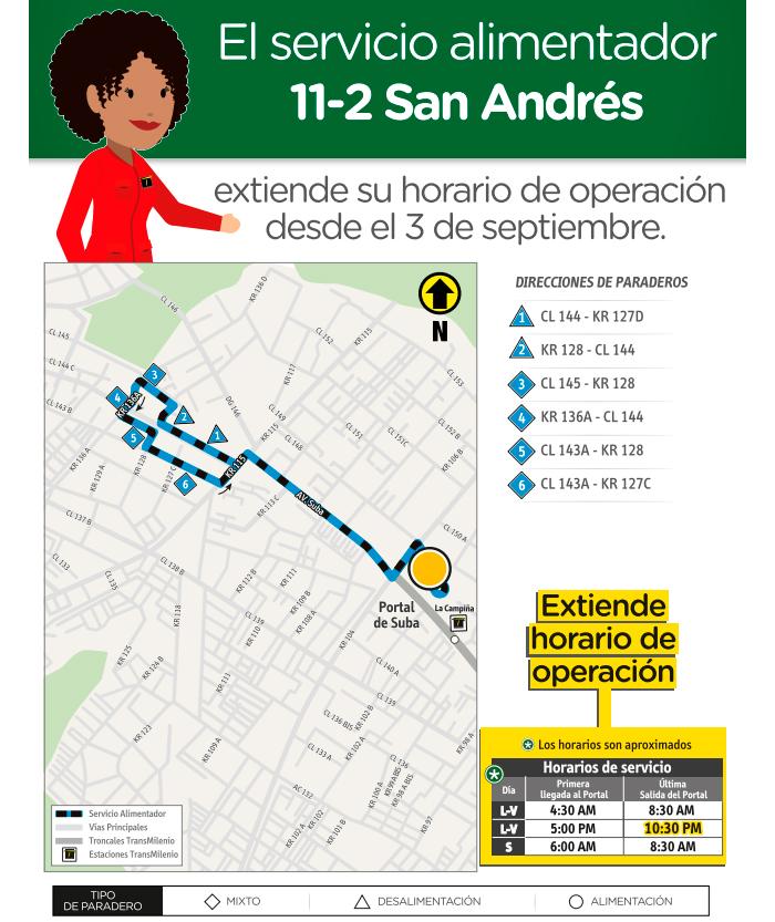 Mapa de la ruta 11-2