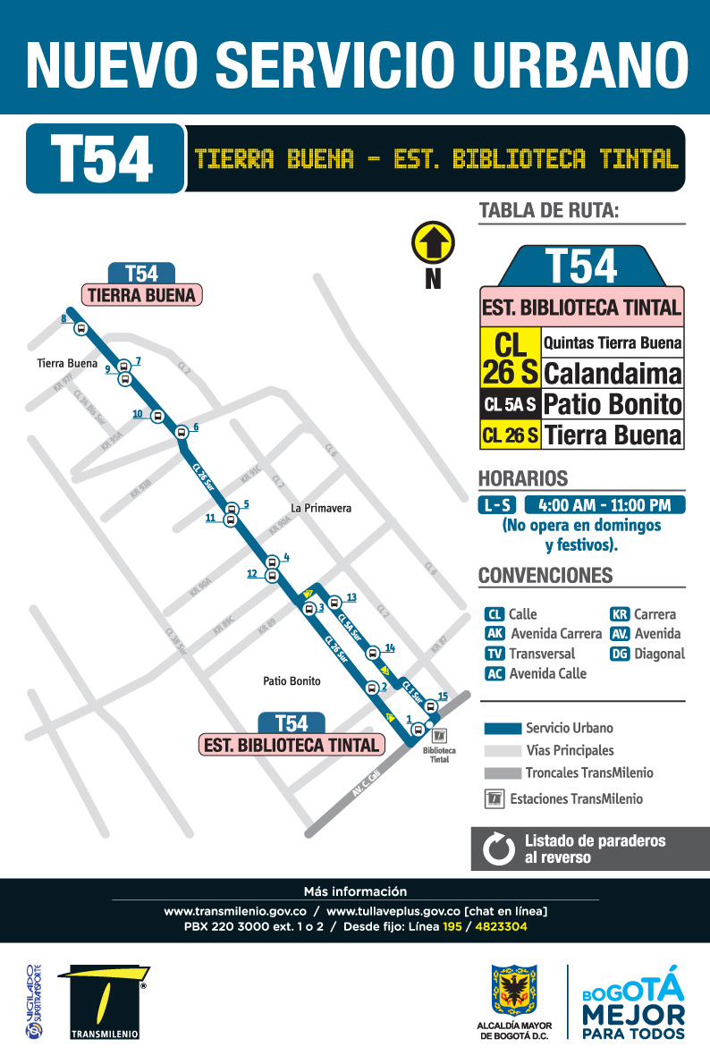 Mapa de la ruta T54