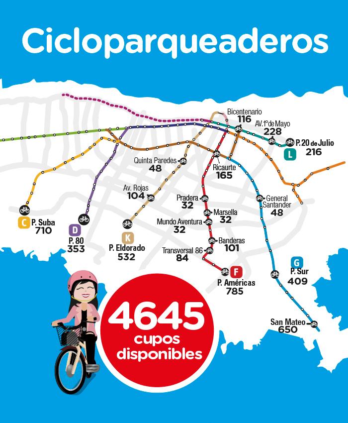 Mapa de los Cicloparqueaderos del Sistema TransMilenio