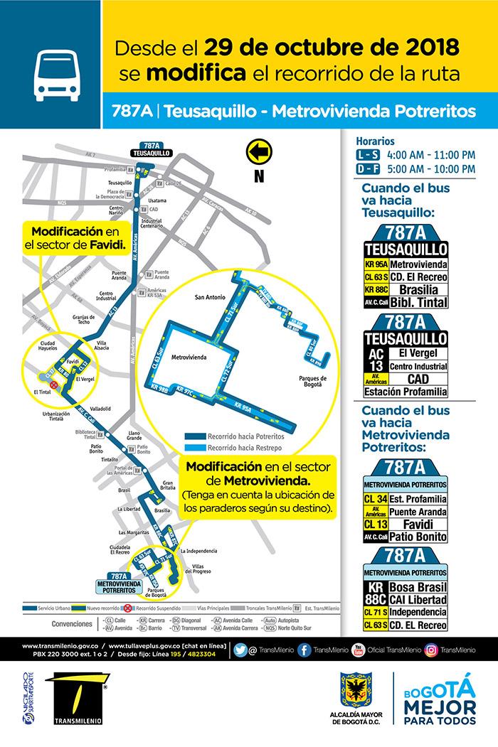 Mapa de la ruta 787A