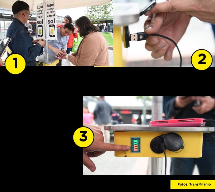 3 pasos para conectar su dispositvo a panel solar, paso 1 personas conectando celular, paso 2 conectar cargador, paso 3 esperar que cargue
