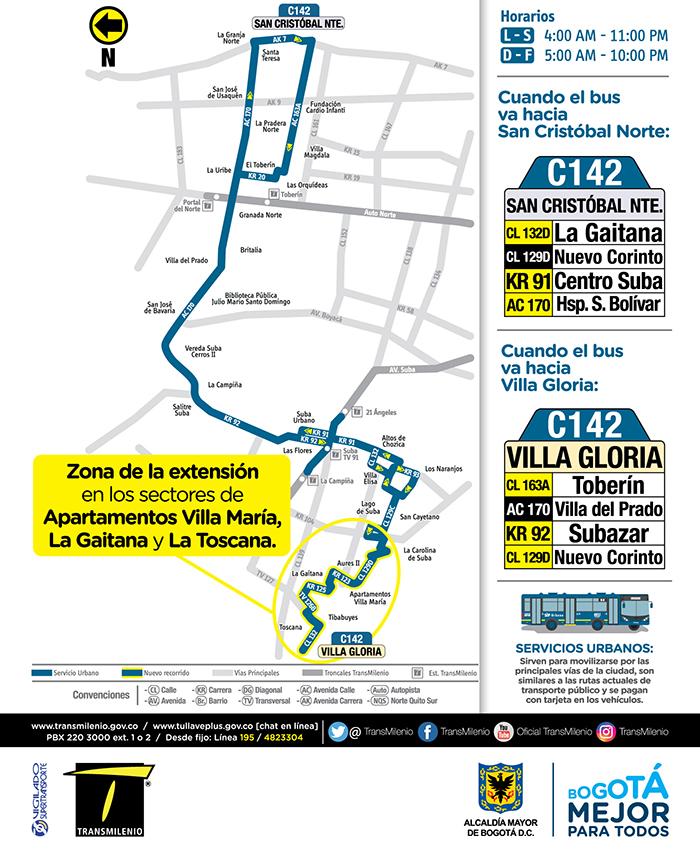 Mapa con el recorrido de la ruta C142