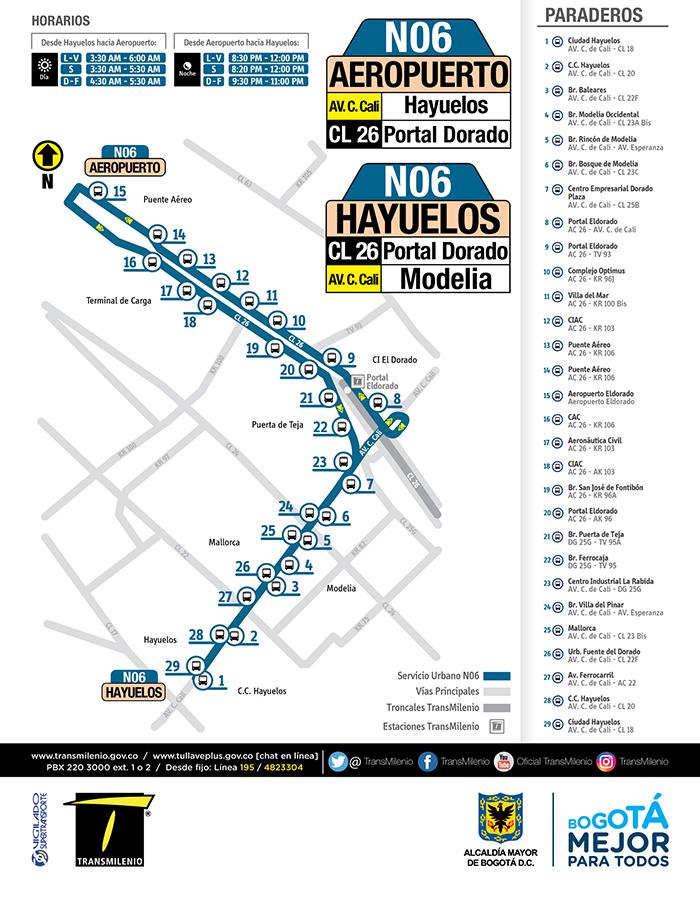 Mapa de la ruta N06
