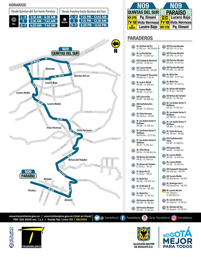Horario de funcionamiento y recorrido de la ruta dek SITP N09