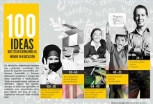 100_ideas_revista_semana.jpg