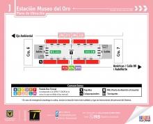 estacion-museo-del-oro.jpg