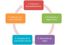 roles_controlintenro.png