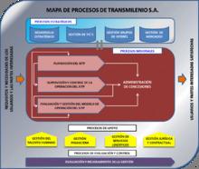 mapa_de_procesos.png