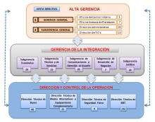 estructura_organizacional.jpg