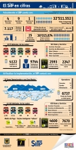 11_infografia-sitp-18_11_2013.jpg