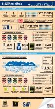 infografia-sitp-31_03_2014.jpg