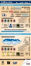 infografia-sitp-31_05_2014-vf.jpg