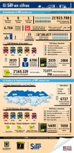 37_infografia-sitp-15_08_2013.jpg