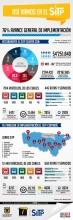 infografia-sitp-15_08_2014.jpg