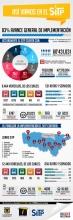 infografia-sitp-07-nov-2015.jpg