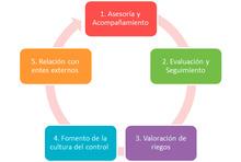 roles_controlintenro_0.png