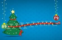 Con el fin de ajustar los servicios troncales y zonales a los cambios de la demanda que se presentan durante la época de fin de año, TransMilenio realiza ampliación de horarios y opera la ruta navideña en servicios troncales.