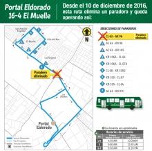 16-4 Portal Eldorado el muelle se elimina el primer paradero