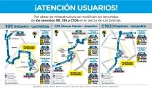 Novedades sector Las Delicias