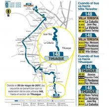 Novedad recorrido ruta urbana 148
