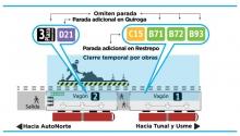 Obras-estación olaya