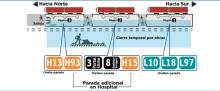 Ajustes de paradas  de la estación tercer milenio