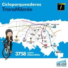 Cicloparqueaderos de TransMilenio