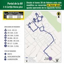 Ajuste de la ruta alimentadora 1-4 Cortijo Hora Pico