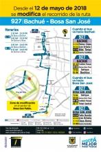 Cambio de la ruta 927