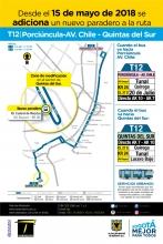 Cambio de la ruta T12