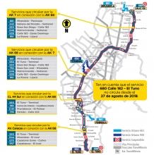 Suspensión ruta 680