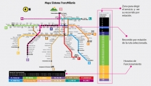 Mapa  deTransMilenio funciones