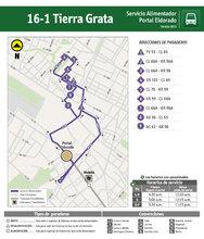 Tierra Grata - Portal Eldorado