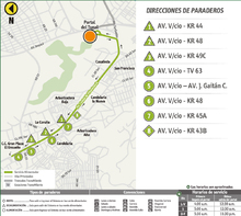 Mapa-ruta-alimentadora 6-1 Candelaria