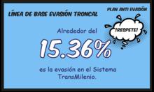 porcentaje de evasión