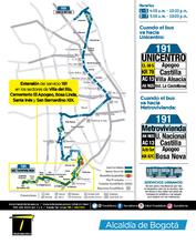 Información de la ruta 191