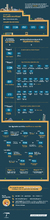 Infografía novedades de las rutas de TRANZIT