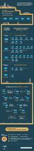 Infografía novedades de las rutas urbanas de TRANZIT