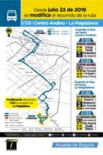 Información de la ruta C123