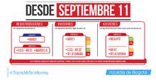 Reorgarnización de  paradas de algunos servicios de TransMilenio para el 11 septiembre