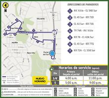 Mapa-ruta alimentadora-10-8