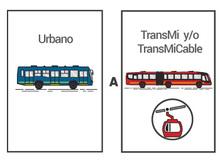 Transbordo urbano a TransMilenio